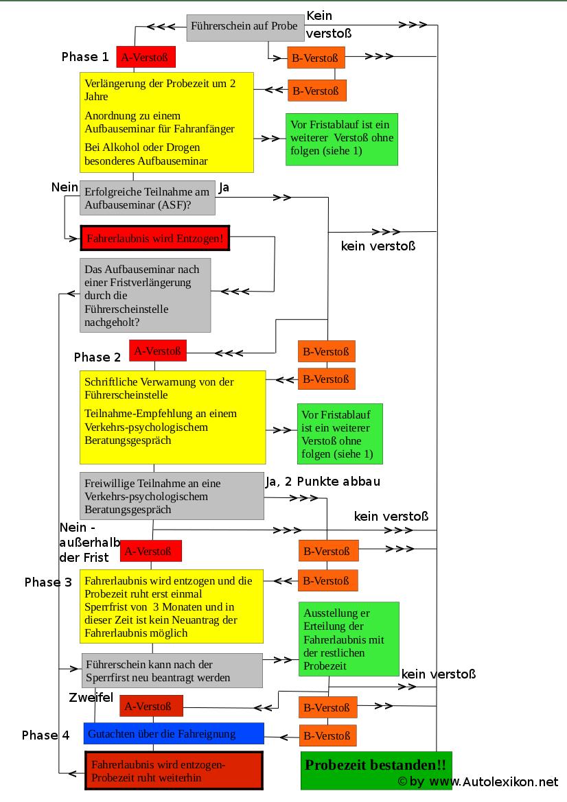 Ungewöhnlich 26 Kant Kanthaldraht Bilder - Elektrische Schaltplan ...